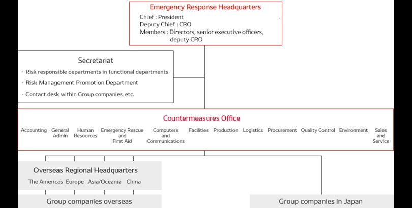 risk-img-crises-countermeasures-en