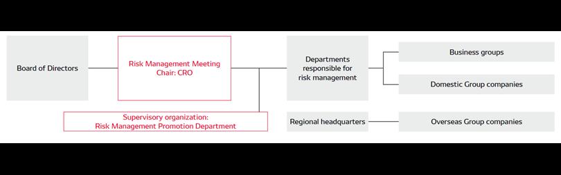 risk-img-risk-management-en