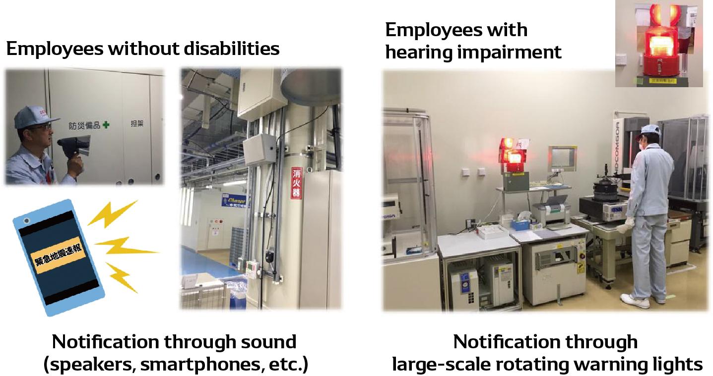 Notification through sound (speakers,smartphones,etc.)