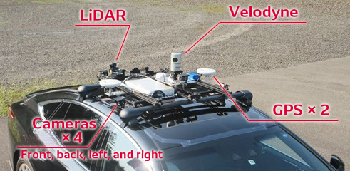 Road environment measuring systems