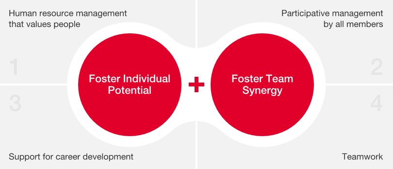 your-development-img-team-model-en