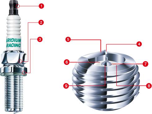 What Does A Spark Plug Do >> Iridium Racing Features Products Spark Plug