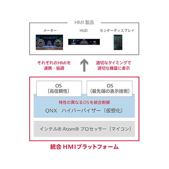 HMI_Platform_JP_560