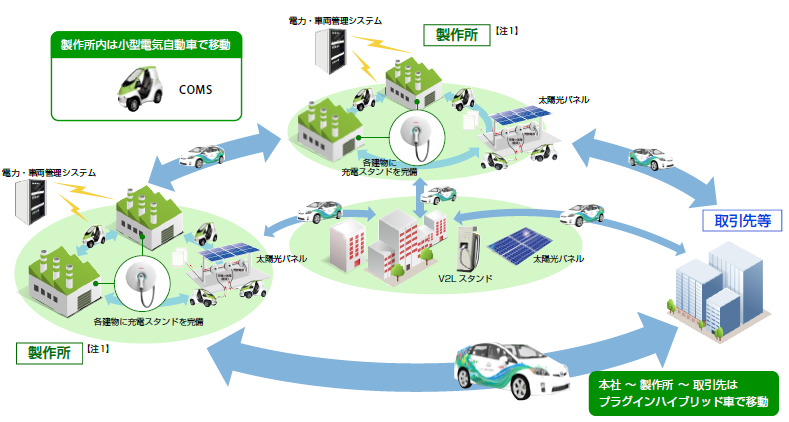 energy03-img-moving-system-jp