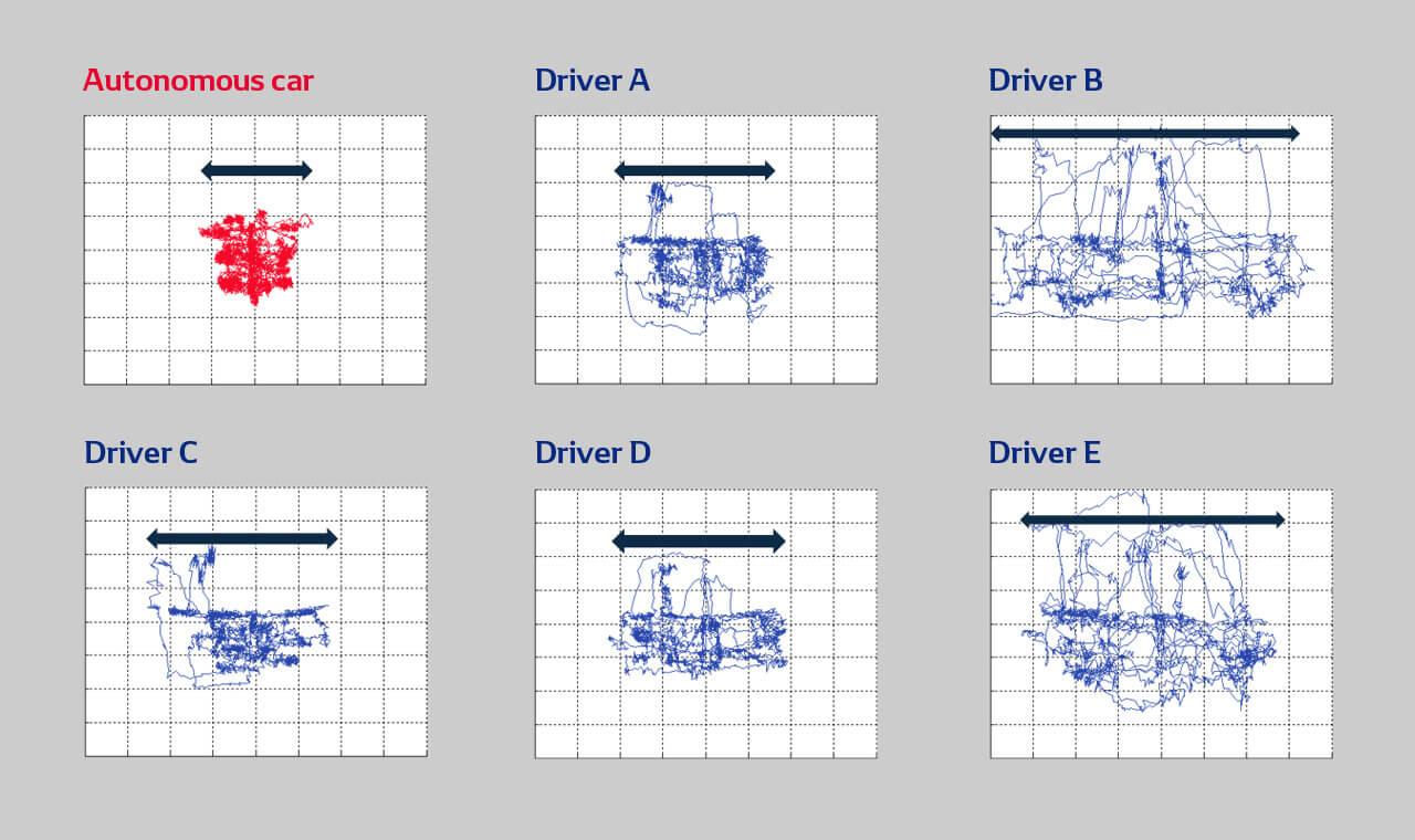 self-driving-05