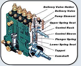 diesel-fuel-injection-img-pump